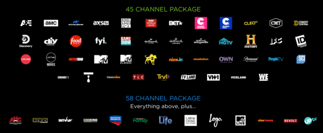 45 Channel Package