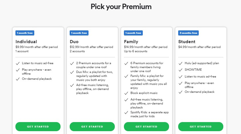 Spotify Packages